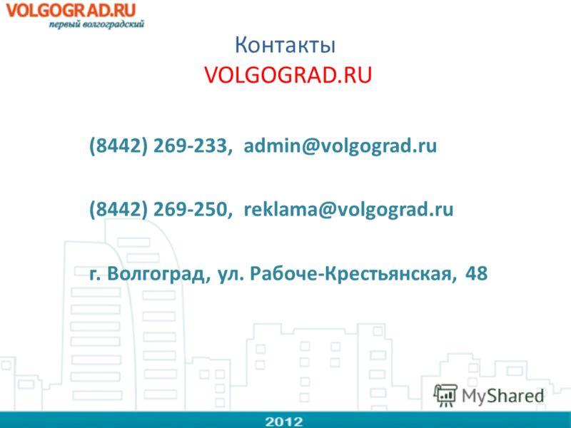 Контакты VOLGOGRAD.RU (8442) 269-233, admin@volgograd.ru (8442) 269-250, reklama@volgograd.ru г. Волгоград, ул. Рабоче-Крестьянская, 48