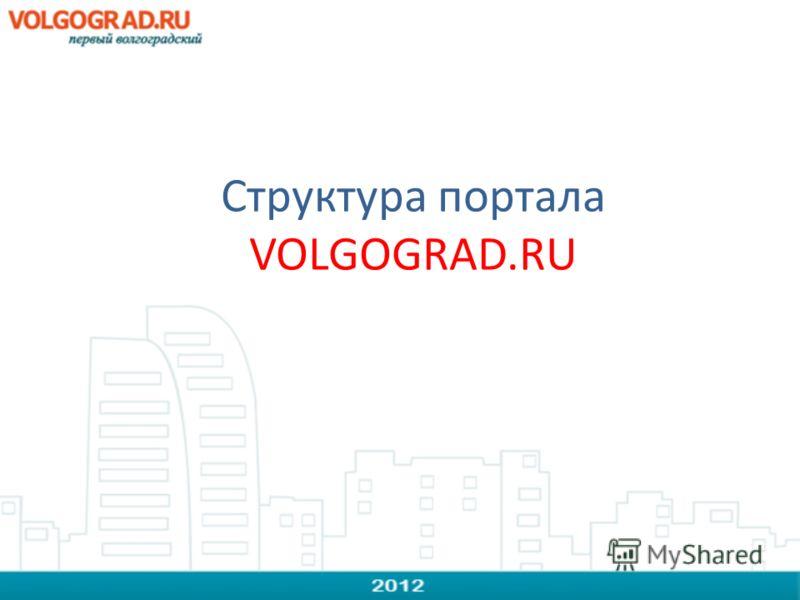 Структура портала VOLGOGRAD.RU