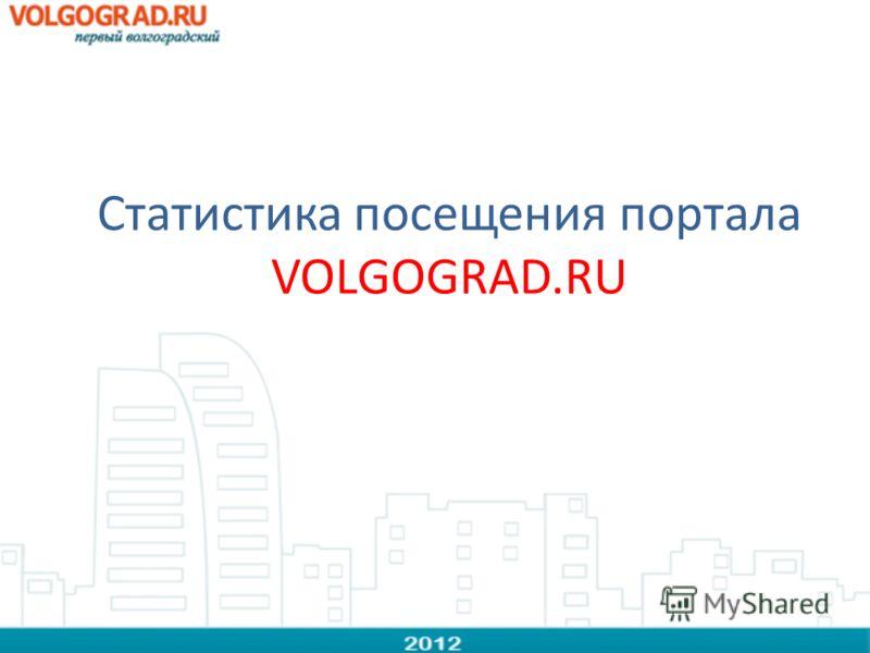 Статистика посещения портала VOLGOGRAD.RU