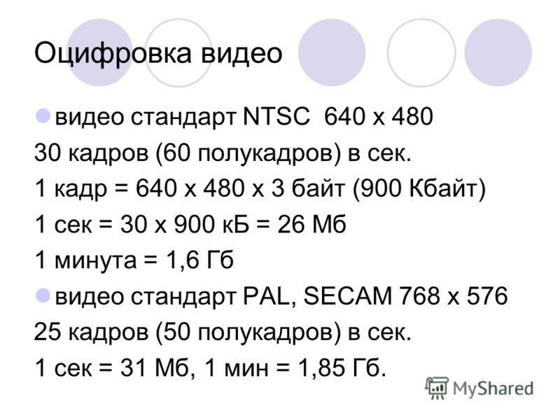 Оцифровка видео видео стандарт NТSC 640 х 480 30 кадров (60 полукадров) в сек. 1 кадр = 640 х 480 х 3 байт (900 Кбайт) 1 сек = 30 х 900 кБ = 26 Мб 1 минута = 1,6 Гб видео стандарт PAL, SECAM 768 х 576 25 кадров (50 полукадров) в сек. 1 сек = 31 Мб, 1