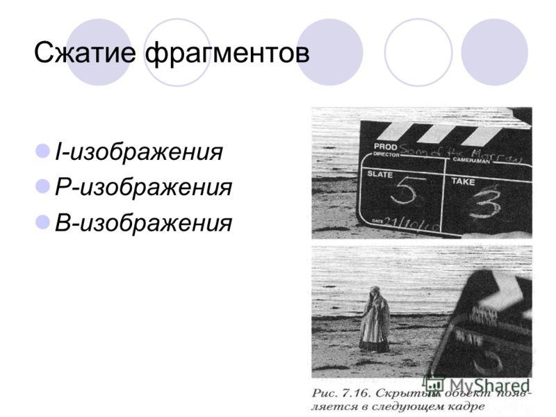 Сжатие фрагментов I-изображения Р-изображенuя В-изображения