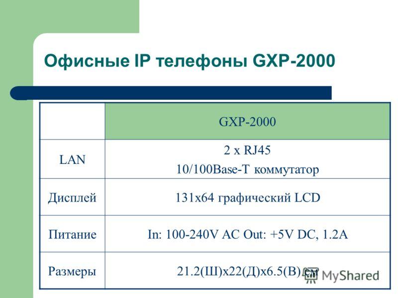 GXP-2000 LAN 2 x RJ45 10/100Base-T коммутатор Дисплей131х64 графический LCD ПитаниеIn: 100-240V AC Out: +5V DC, 1.2A Размеры21.2(Ш)х22(Д)х6.5(В) см Офисные IP телефоны GXP-2000