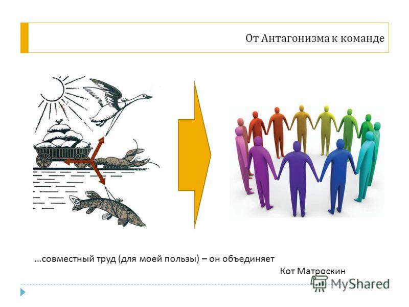 От Антагонизма к команде … совместный труд ( для моей пользы ) – он объединяет Кот Матроскин