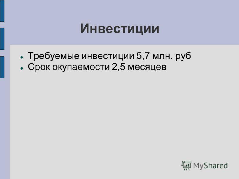 Инвестиции Требуемые инвестиции 5,7 млн. руб Срок окупаемости 2,5 месяцев