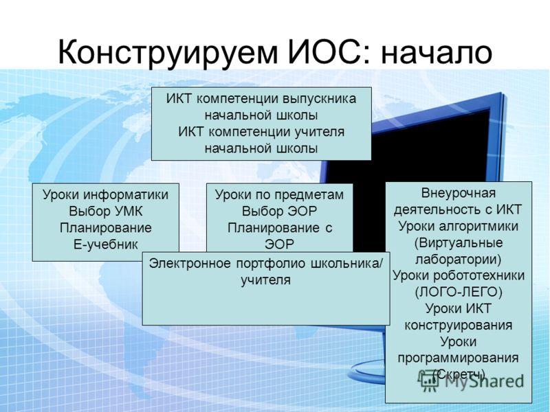 Конструируем ИОС: начало ИКТ компетенции выпускника начальной школы ИКТ компетенции учителя начальной школы Уроки информатики Выбор УМК Планирование Е-учебник Уроки по предметам Выбор ЭОР Планирование с ЭОР Внеурочная деятельность с ИКТ Уроки алгорит