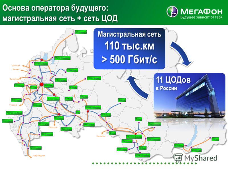 Основа оператора будущего: магистральная сеть + сеть ЦОД 6 11 ЦОДов в России Магистральная сеть 110 тыс.км > 500 Гбит/c Магистральная сеть 110 тыс.км > 500 Гбит/c