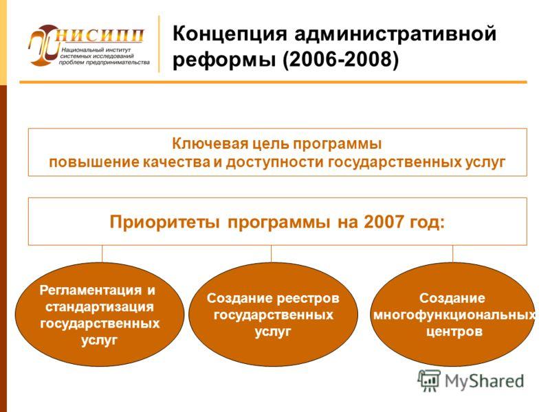 Концепция административной реформы (2006-2008) Ключевая цель программы повышение качества и доступности государственных услуг Приоритеты программы на 2007 год: Создание многофункциональных центров Регламентация и стандартизация государственных услуг