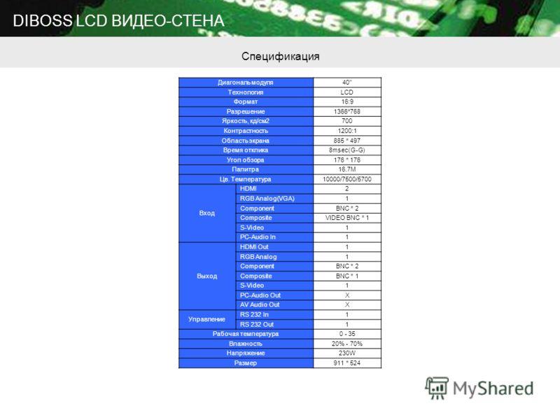 DIBOSS LCD ВИДЕО-СТЕНА Спецификация Диагональ модуля40