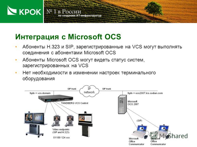 Интеграция с Microsoft OCS Абоненты H.323 и SIP, зарегистрированные на VCS могут выполнять соединения с абонентами Microsoft OCS Абоненты Microsoft OCS могут видеть статус систем, зарегистрированных на VCS Нет необходимости в изменении настроек терми
