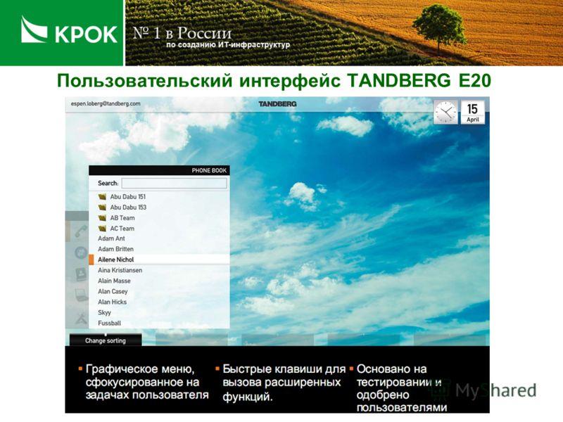 Пользовательский интерфейс TANDBERG E20