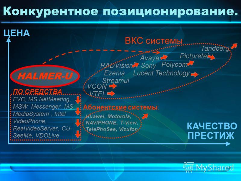 Конкурентное позиционирование. ЦЕНА ПРЕСТИЖ КАЧЕСТВО ПО СРЕДСТВА FVC, MS NetMeeting, MSW Messenger, MS MediaSystem, Intel VideoPhone, RealVideoServer, CU- SeeMe, VDOLive Avaya Ezenia Lucent Technology Polycom RADVision Huawei, Motorola, NAVIPHONE, T-