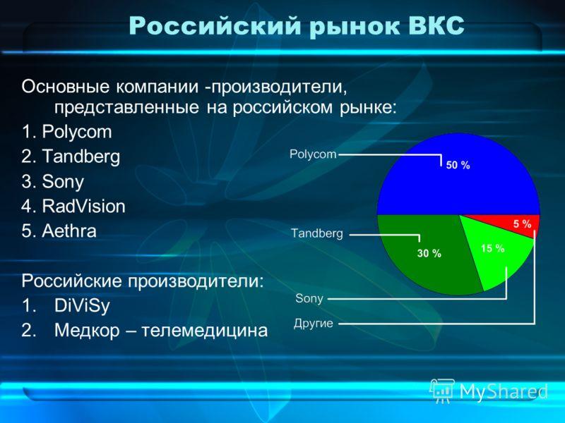 Российский рынок ВКС Основные компании -производители, представленные на российском рынке: 1. Polycom 2. Tandberg 3. Sony 4. RadVision 5. Aethra Российские производители: 1.DiViSy 2.Медкор – телемедицина