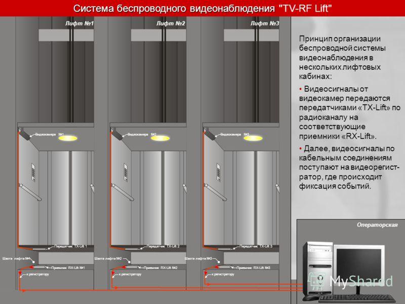 к регистратору Приемник RX-Lift 2 Передатчик TX-Lift 2 Видеокамера 2 к регистратору Приемник RX-Lift 1 Передатчик TX-Lift 1 Видеокамера 1 к регистратору Приемник RX-Lift 3 Шахта лифта 3 Передатчик TX-Lift 3 Видеокамера 3 Шахта лифта 2 Шахта лифта 1 О