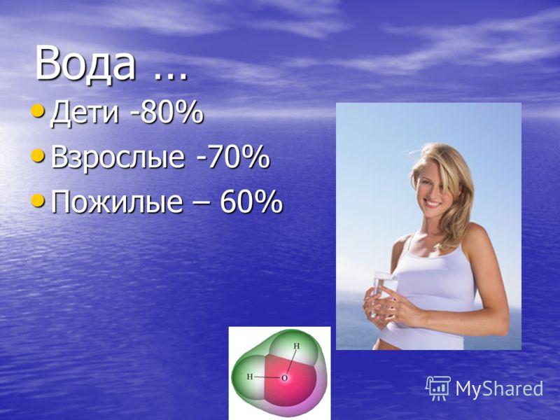 Вода … Дети -80% Дети -80% Взрослые -70% Взрослые -70% Пожилые – 60% Пожилые – 60%