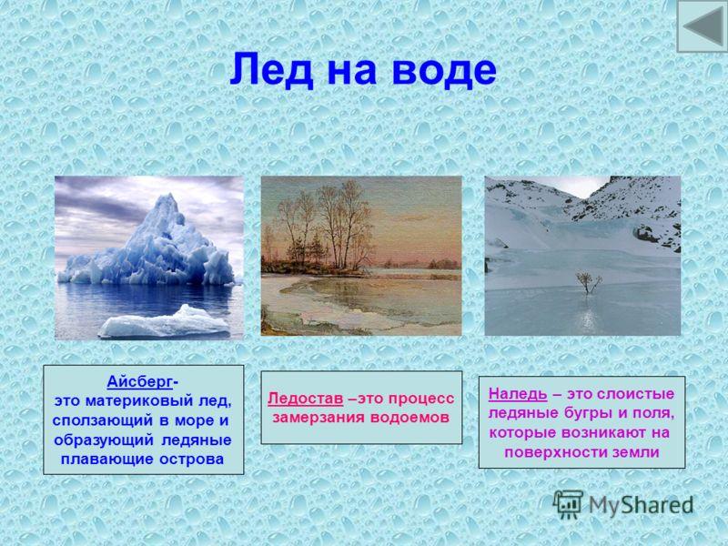 Лед на воде Айсберг- это материковый лед, сползающий в море и образующий ледяные плавающие острова Ледостав –это процесс замерзания водоемов Наледь – это слоистые ледяные бугры и поля, которые возникают на поверхности земли
