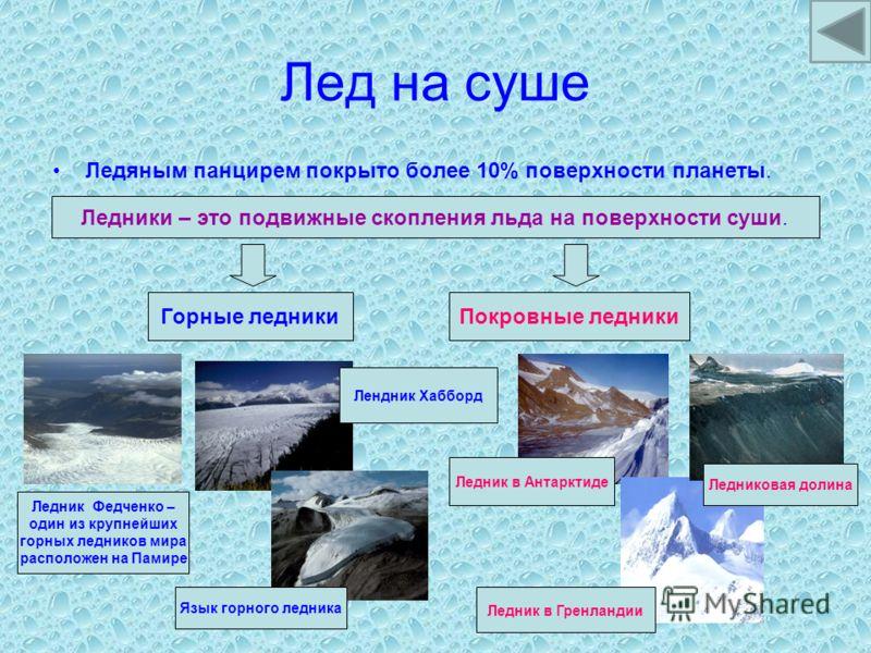 Лед на суше Ледяным панцирем покрыто более 10% поверхности планеты. Ледники – это подвижные скопления льда на поверхности суши. Горные ледникиПокровные ледники Ледник Федченко – один из крупнейших горных ледников мира расположен на Памире Язык горног