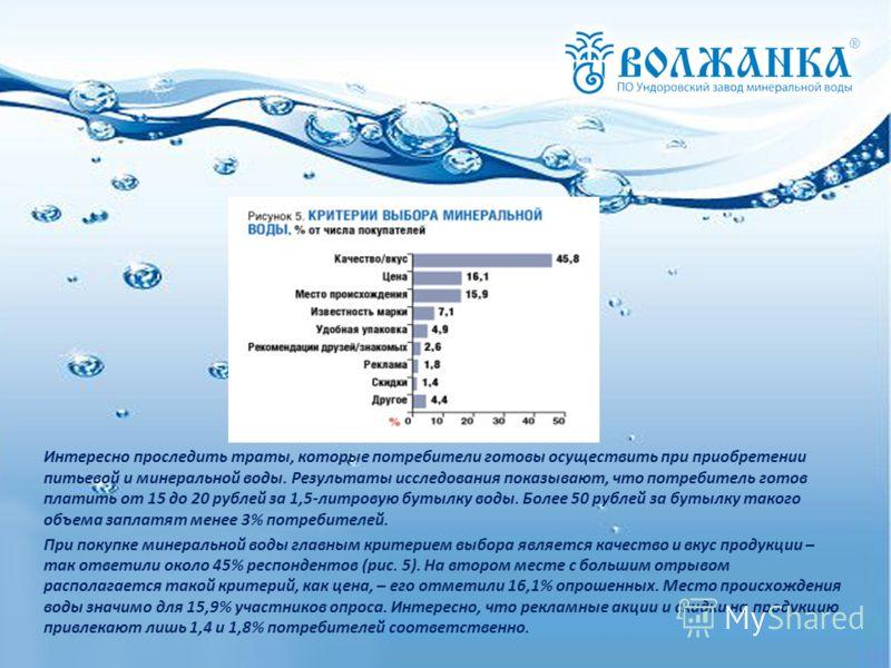 Интересно проследить траты, которые потребители готовы осуществить при приобретении питьевой и минеральной воды. Результаты исследования показывают, что потребитель готов платить от 15 до 20 рублей за 1,5-литровую бутылку воды. Более 50 рублей за бут