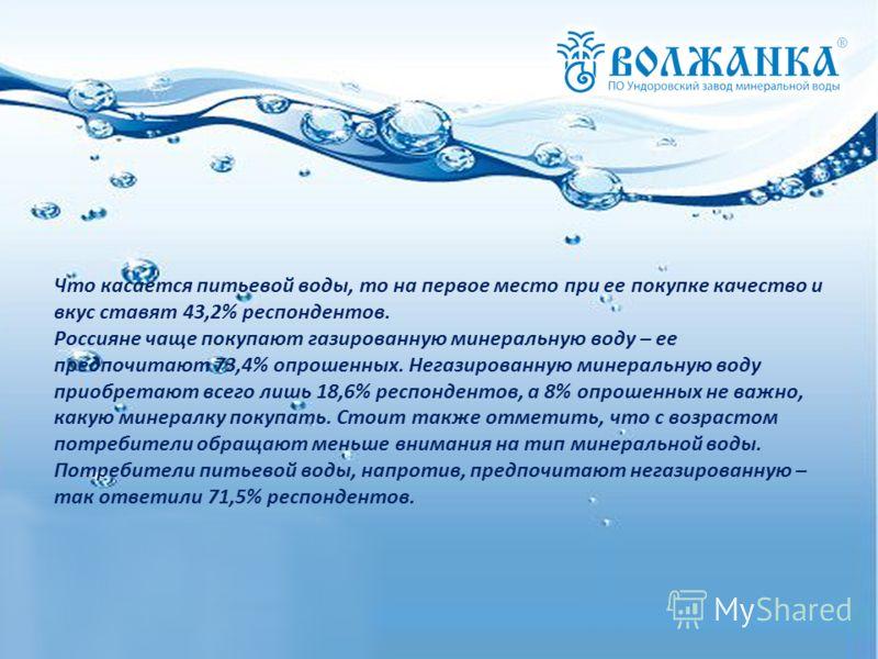 Что касается питьевой воды, то на первое место при ее покупке качество и вкус ставят 43,2% респондентов. Россияне чаще покупают газированную минеральную воду – ее предпочитают 73,4% опрошенных. Негазированную минеральную воду приобретают всего лишь 1