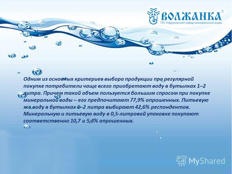 Одним из основных критериев выбора продукции при регулярной покупке потребители чаще всего приобретают воду в бутылках 1–2 литра. Причем такой объем пользуется большим спросом при покупке минеральной воды – его предпочитают 77,9% опрошенных. Питьевую