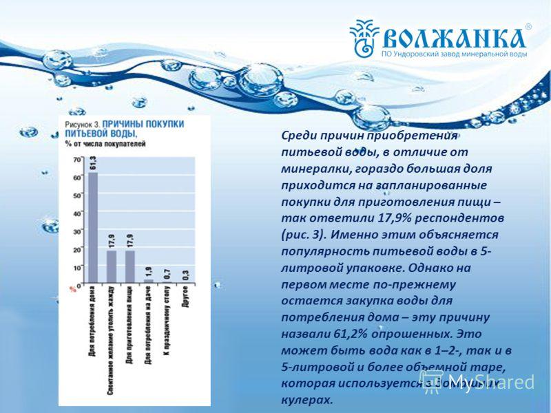Среди причин приобретения питьевой воды, в отличие от минералки, гораздо большая доля приходится на запланированные покупки для приготовления пищи – так ответили 17,9% респондентов (рис. 3). Именно этим объясняется популярность питьевой воды в 5- лит