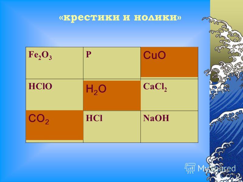 «крестики и нолики» Fe 2 O 3 PCuO HClOH2OH2OCaCl 2 CO 2 HClNaOH CuO Н2О Н2О СО 2