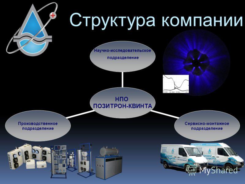 НПО ПОЗИТРОН- КВИНТА Научно- исследовательское подразделение Сервисно- монтажное подразделение Производственное подразделение Структура компании