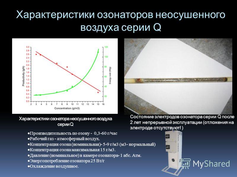 Характеристики озонатора неосушенного воздуха серии Q Состояние электродов озонатора серии Q после 2 лет непрерывной эксплуатации (отложения на электроде отсутствуют! ) Характеристики озонаторов неосушенного воздуха серии Q Производительность по озон