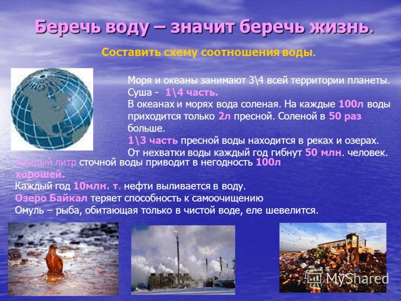 Беречь воду – значит беречь жизнь. Беречь воду – значит беречь жизнь. Моря и океаны занимают 3\4 всей территории планеты. Суша - 1\4 часть. В океанах и морях вода соленая. На каждые 100л воды приходится только 2л пресной. Соленой в 50 раз больше. 1\3