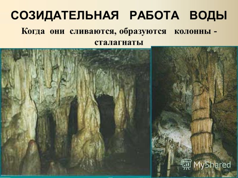 СОЗИДАТЕЛЬНАЯ РАБОТА ВОДЫ Сверху, с потолка растут известковые сосульки - сталактиты Им навстречу поднимаются сталагмиты Когда они сливаются, образуются колонны - сталагнаты