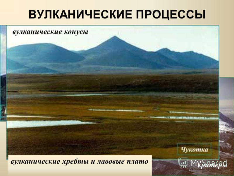 ВУЛКАНИЧЕСКИЕ ПРОЦЕССЫ кратеры вулканические хребты и лавовые плато вулканические конусы
