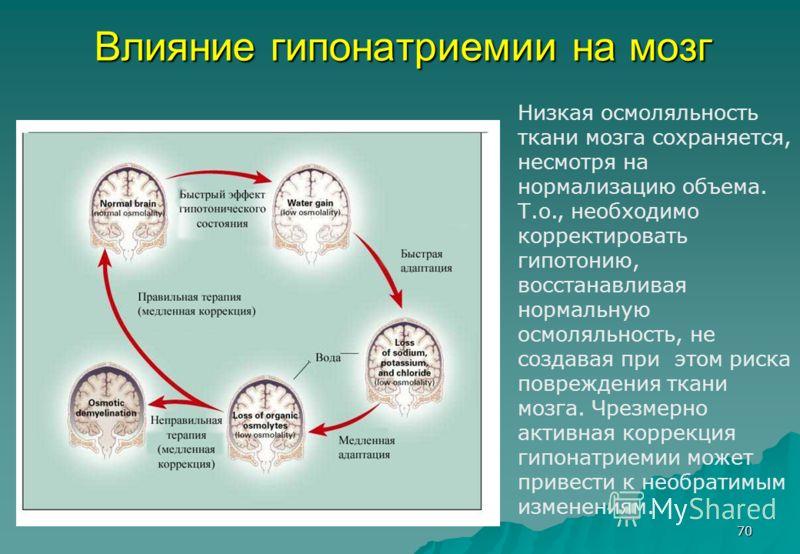 70 Влияние гипонатриемии на мозг Низкая осмоляльность ткани мозга сохраняется, несмотря на нормализацию объема. Т.о., необходимо корректировать гипотонию, восстанавливая нормальную осмоляльность, не создавая при этом риска повреждения ткани мозга. Чр