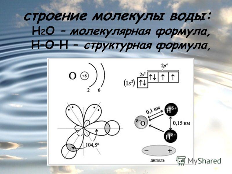 Роль воды в химических реакциях Автор :Масловская И. Е., учитель химии