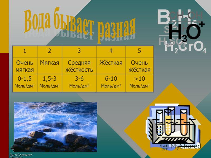 1.В коническую колбу нальём 20 см 3 исследуемой воды. 2.Туда же 2-3 капли индикатора (метил оранжевый) 3.Исследуемый раствор титруем 0,1 н. раствором соляной кислоты до изменения жёлтой краски в оранжевую. 4.Карбонатную жёсткость воды находят по форм