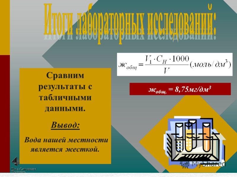 12345 Очень мягкая МягкаяСредняя жёсткость ЖёсткаяОчень жёсткая 0-1,5 Моль/дм 3 1,5-3 Моль/дм 3 3-6 Моль/дм 3 6-10 Моль/дм 3 >10 Моль/дм 3