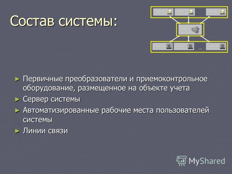 Состав системы: Первичные преобразователи и приемоконтрольное оборудование, размещенное на объекте учета Первичные преобразователи и приемоконтрольное оборудование, размещенное на объекте учета Сервер системы Сервер системы Автоматизированные рабочие