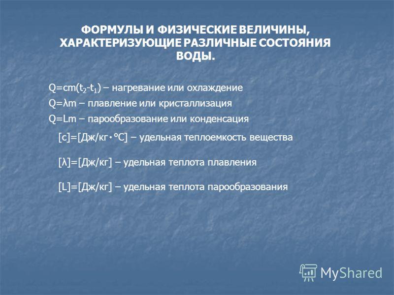 ФОРМУЛЫ И ФИЗИЧЕСКИЕ ВЕЛИЧИНЫ, ХАРАКТЕРИЗУЮЩИЕ РАЗЛИЧНЫЕ СОСТОЯНИЯ ВОДЫ. Q=cm(t 2 -t 1 ) – нагревание или охлаждение Q=λm – плавление или кристаллизация Q=Lm – парообразование или конденсация [c]=[Дж/кг٠°С] – удельная теплоемкость вещества [λ]=[Дж/кг