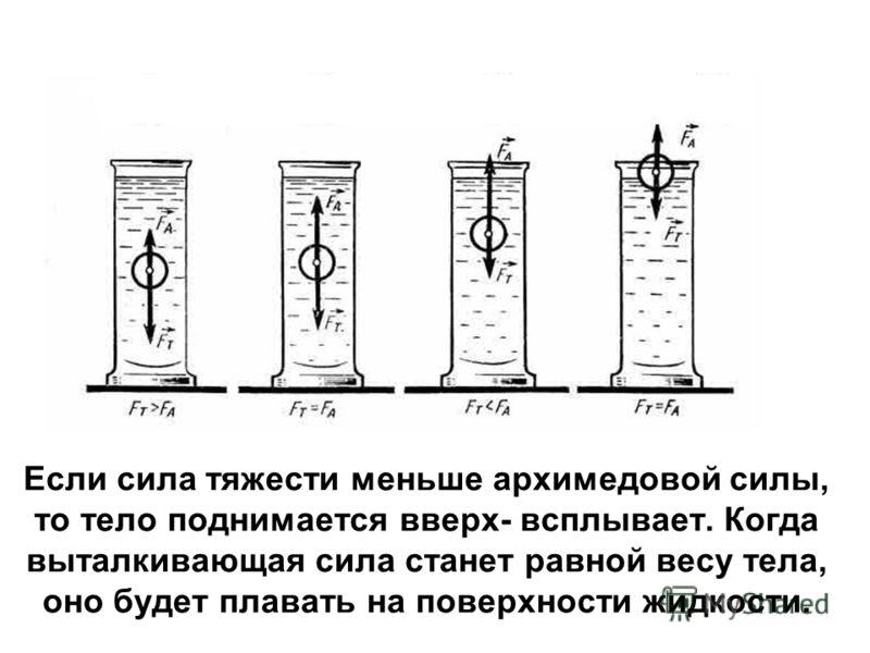 Если сила тяжести меньше архимедовой силы, то тело поднимается вверх- всплывает. Когда выталкивающая сила станет равной весу тела, оно будет плавать на поверхности жидкости.