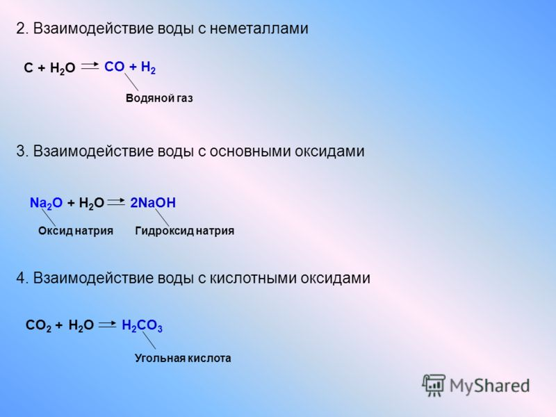 2. Взаимодействие воды с неметаллами С + H 2 O CO + H 2 Водяной газ 4. Взаимодействие воды с кислотными оксидами CO 2 + H 2 OH 2 CO 3 Угольная кислота 3. Взаимодействие воды с основными оксидами Na 2 O + H 2 O2NaOH Гидроксид натрияОксид натрия
