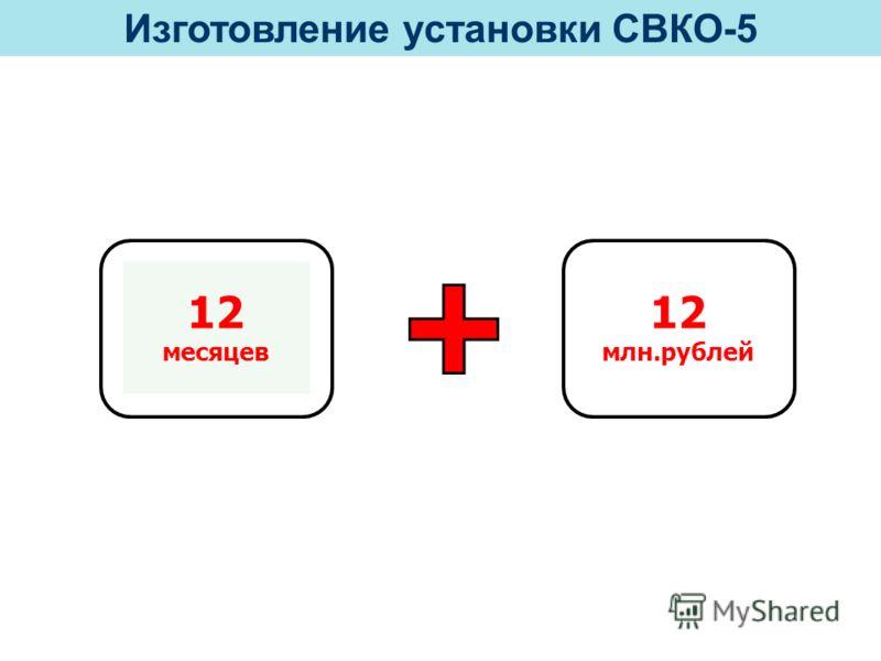 12 месяцев 12 млн.рублей Изготовление установки СВКО-5