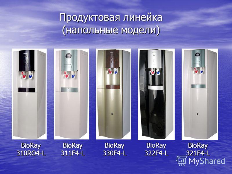 Продуктовая линейка (напольные модели) BioRay 310RO4-L BioRay 311F4-L BioRay 330F4-L BioRay 322F4-L BioRay 321F4-L