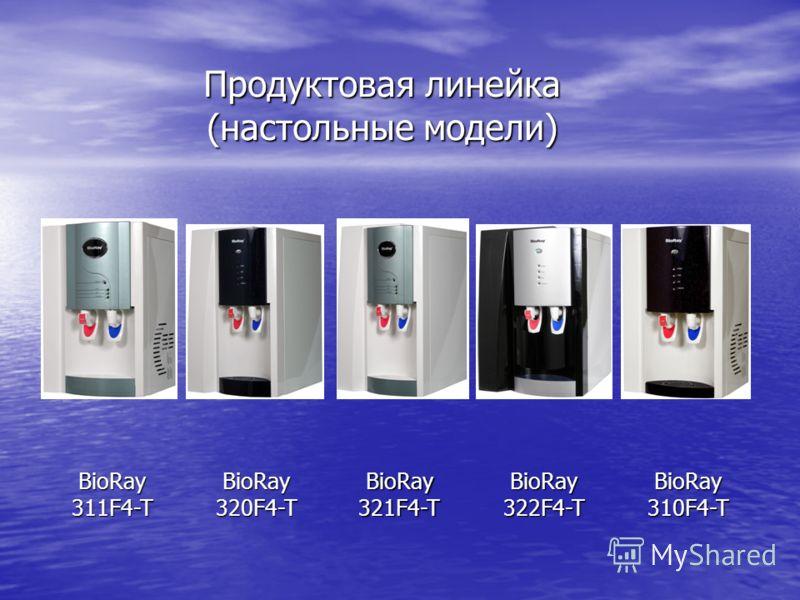 Продуктовая линейка (настольные модели) BioRay 311F4-T BioRay 320F4-T BioRay 321F4-T BioRay 322F4-T BioRay 310F4-T