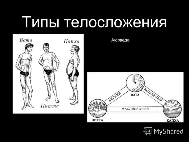 Типы телосложения Аюрведа