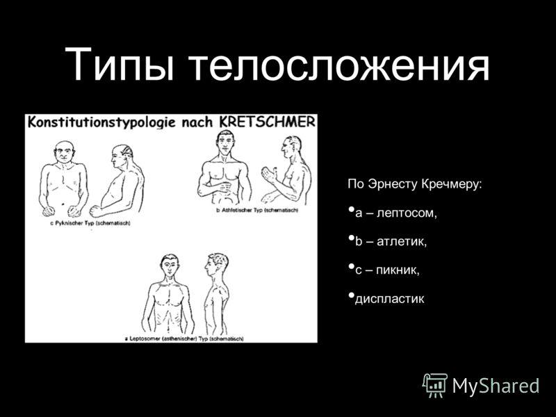Типы телосложения По Эрнесту Кречмеру: a – лептосом, b – атлетик, c – пикник, диспластик