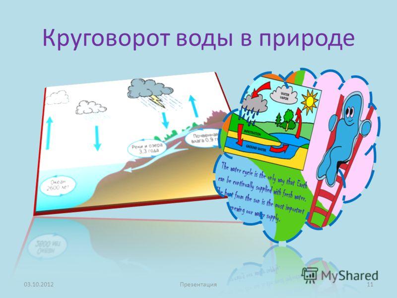 Круговорот воды в природе 23.08.2012Презентация11