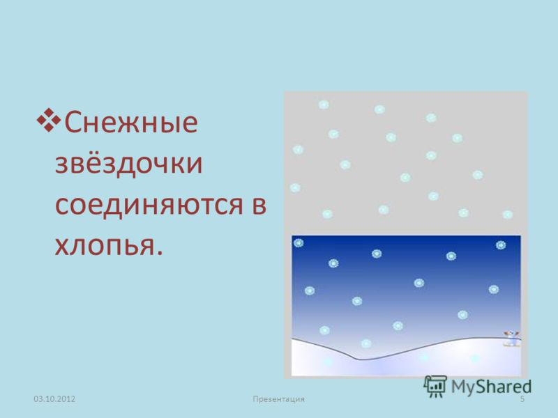 Снежные звёздочки соединяются в хлопья. 23.08.2012Презентация5
