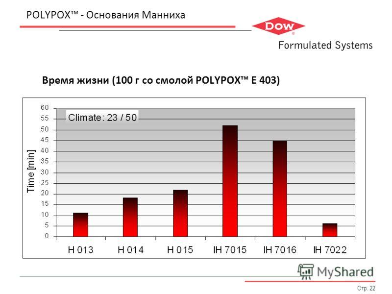 Стр. 22 POLYPOX - Основания Манниха Время жизни (100 г со смолой POLYPOX E 403)