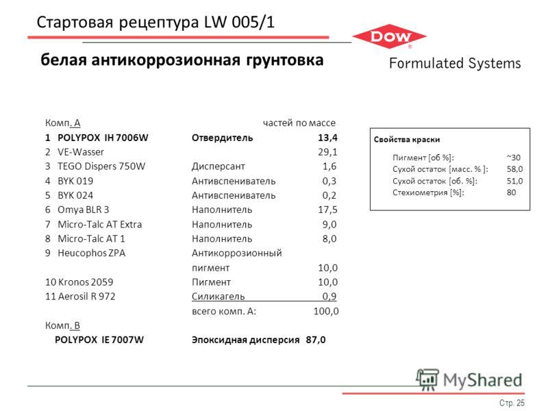 Стр. 25 Стартовая рецептура LW 005/1 белая антикоррозионная грунтовка Комп. A частей по массе 1 POLYPOX IH 7006WОтвердитель 13,4 2 VE-Wasser 29,1 3 TEGO Dispers 750WДисперсант 1,6 4 BYK 019Антивспениватель 0,3 5 BYK 024Антивспениватель 0,2 6 Omya BLR