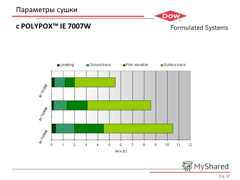 Параметры сушки с POLYPOX IE 7007W Стр. 37