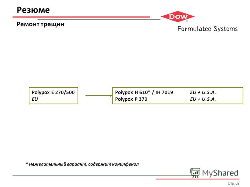 Стр. 52 Резюме Ремонт трещин Polypox H 610* / IH 7019EU + U.S.A. Polypox P 370EU + U.S.A. Polypox E 270/500 EU * Нежелательный вариант, содержит нонилфенол