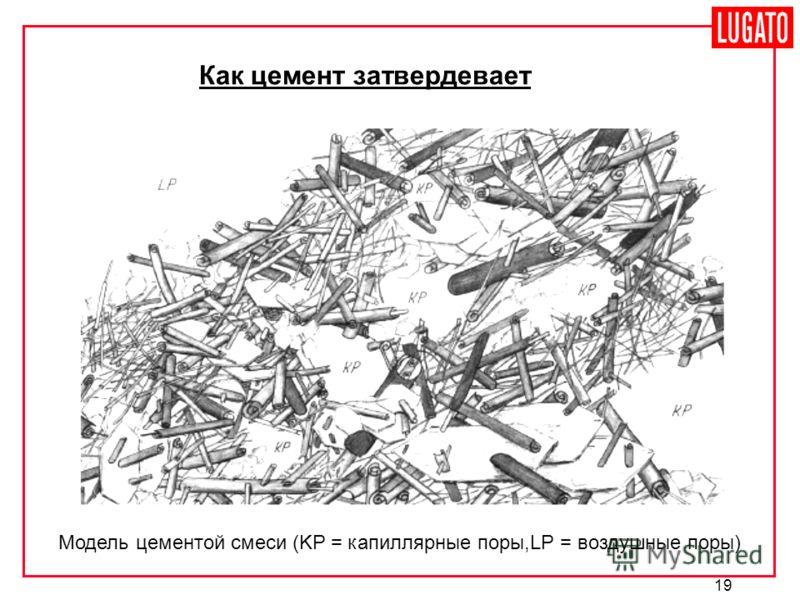 19 Как цемент затвердевает Модель цементой смеси (KP = капиллярные поры,LP = воздушные поры)